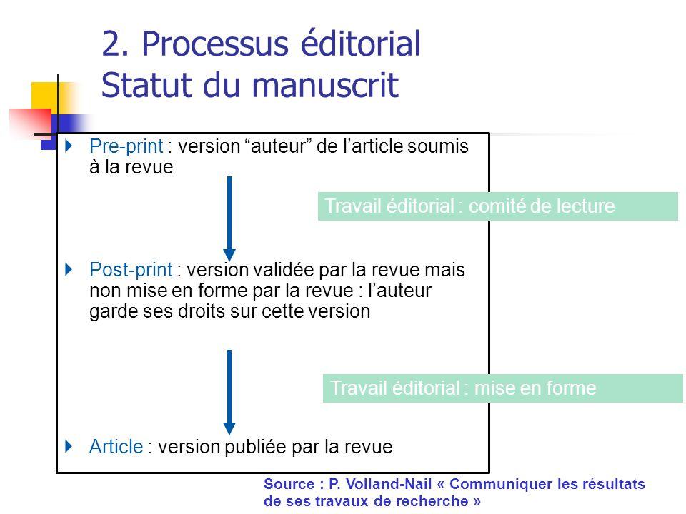 2. Processus éditorial Statut du manuscrit Pre-print : version auteur de larticle soumis à la revue Post-print : version validée par la revue mais non