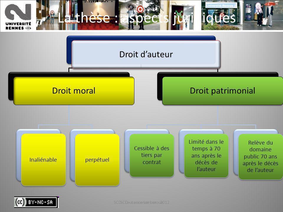 SCD - Laurence Leroux - 201219 La thèse : aspects juridiques SCD - Laurence Leroux19 Droit dauteurDroit moral Inaliénable perpétuel Droit patrimonial