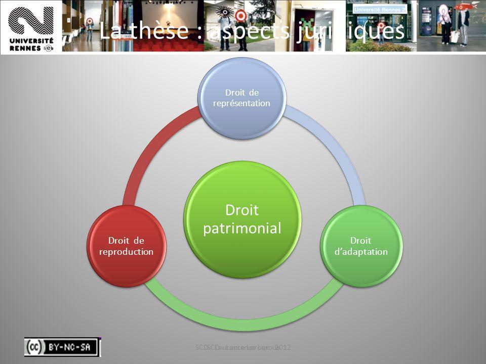 SCD - Laurence Leroux - 201231 La thèse : aspects juridiques SCD - Laurence Leroux31 Droit patrimonial Droit de représentation Droit dadaptation Droit