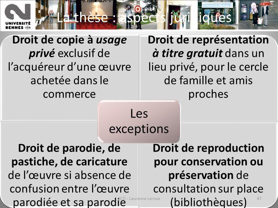 SCD - Laurence Leroux - 201247 La thèse : aspects juridiques Droit de copie à usage privé exclusif de lacquéreur dune œuvre achetée dans le commerce D