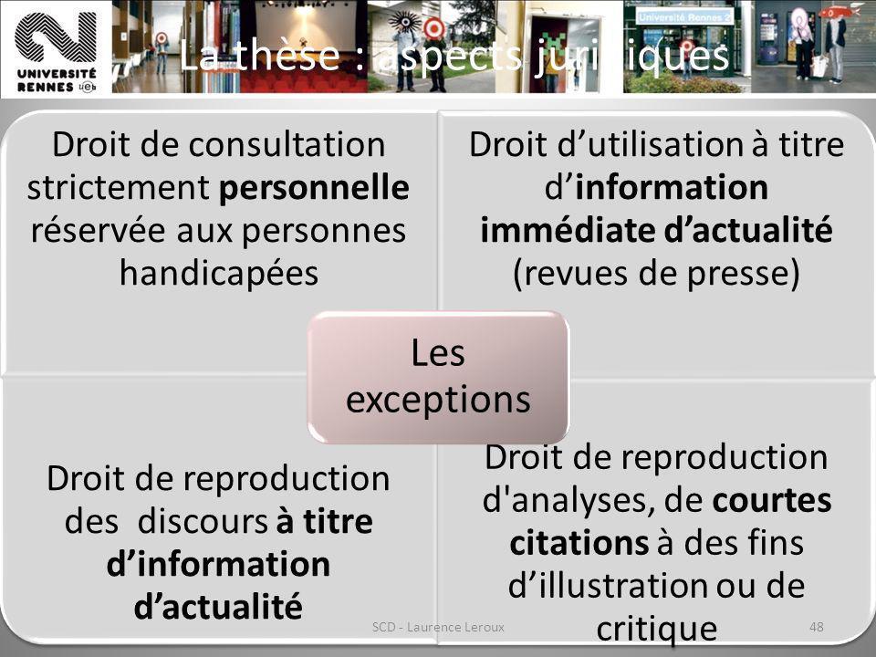 SCD - Laurence Leroux - 201248 La thèse : aspects juridiques Droit de consultation strictement personnelle réservée aux personnes handicapées Droit du