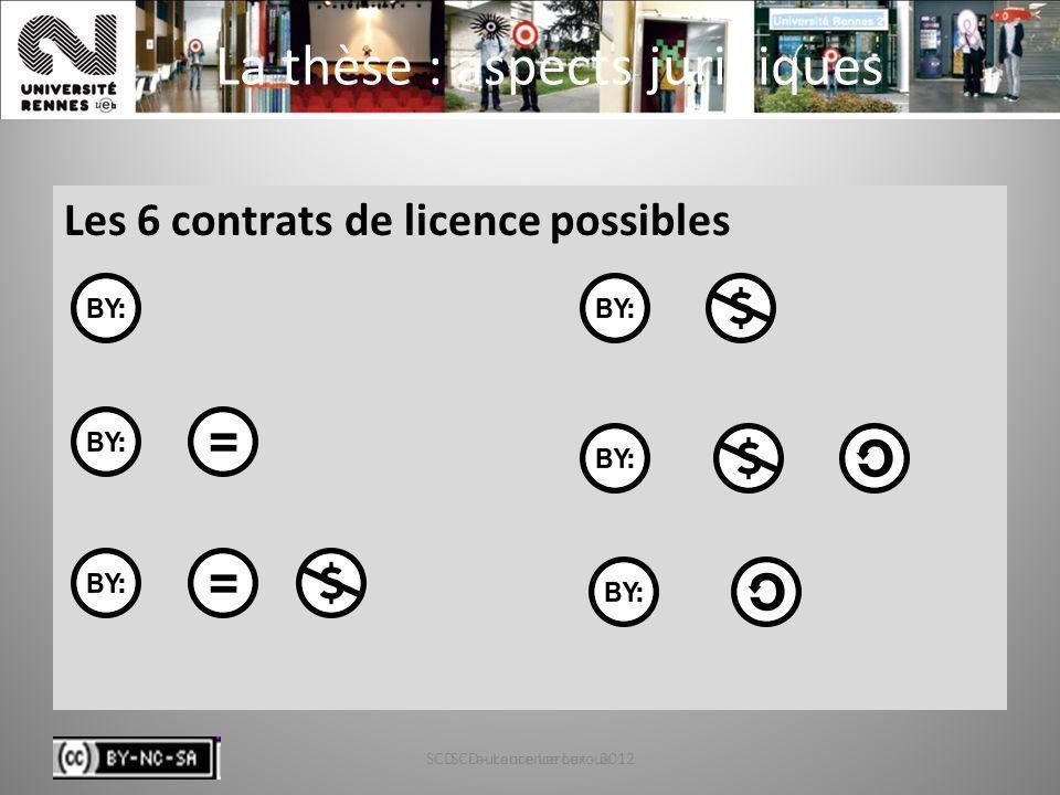 SCD - Laurence Leroux - 201257 La thèse : aspects juridiques Les 6 contrats de licence possibles SCD - Laurence Leroux57