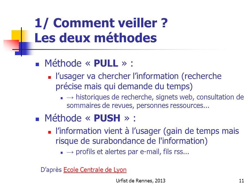 Urfist de Rennes, 201311 1/ Comment veiller ? Les deux méthodes Méthode « PULL » : lusager va chercher linformation (recherche précise mais qui demand