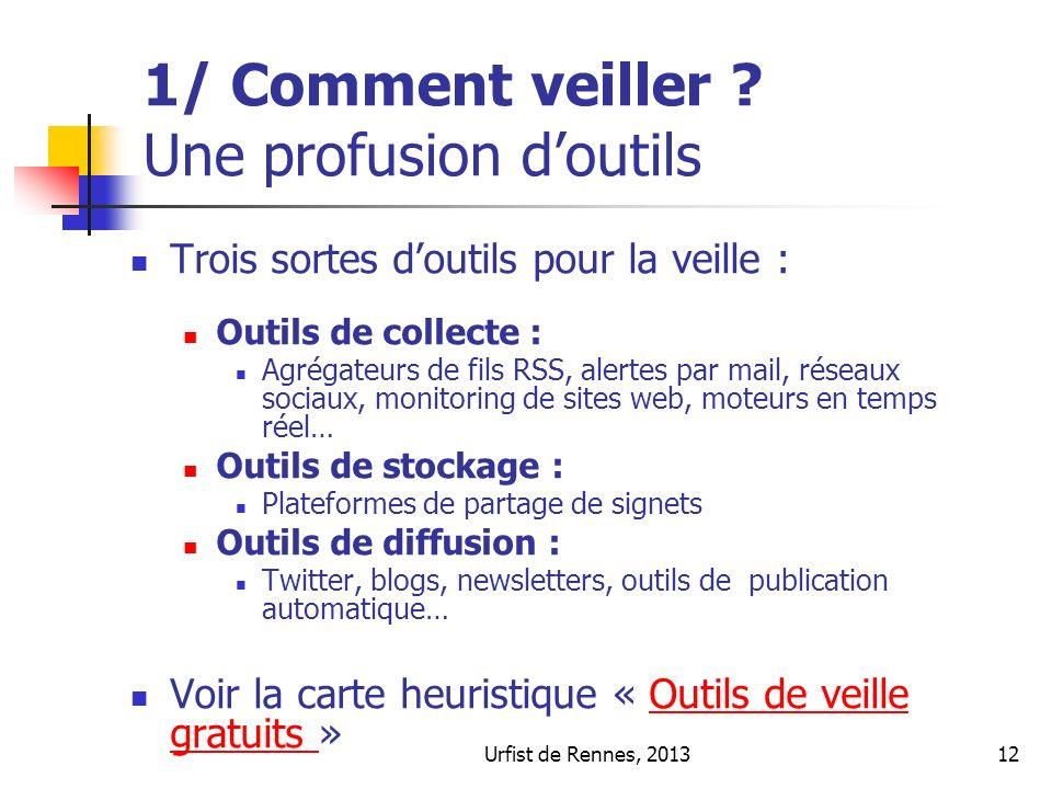 Urfist de Rennes, 201312 1/ Comment veiller ? Une profusion doutils Trois sortes doutils pour la veille : Outils de collecte : Agrégateurs de fils RSS