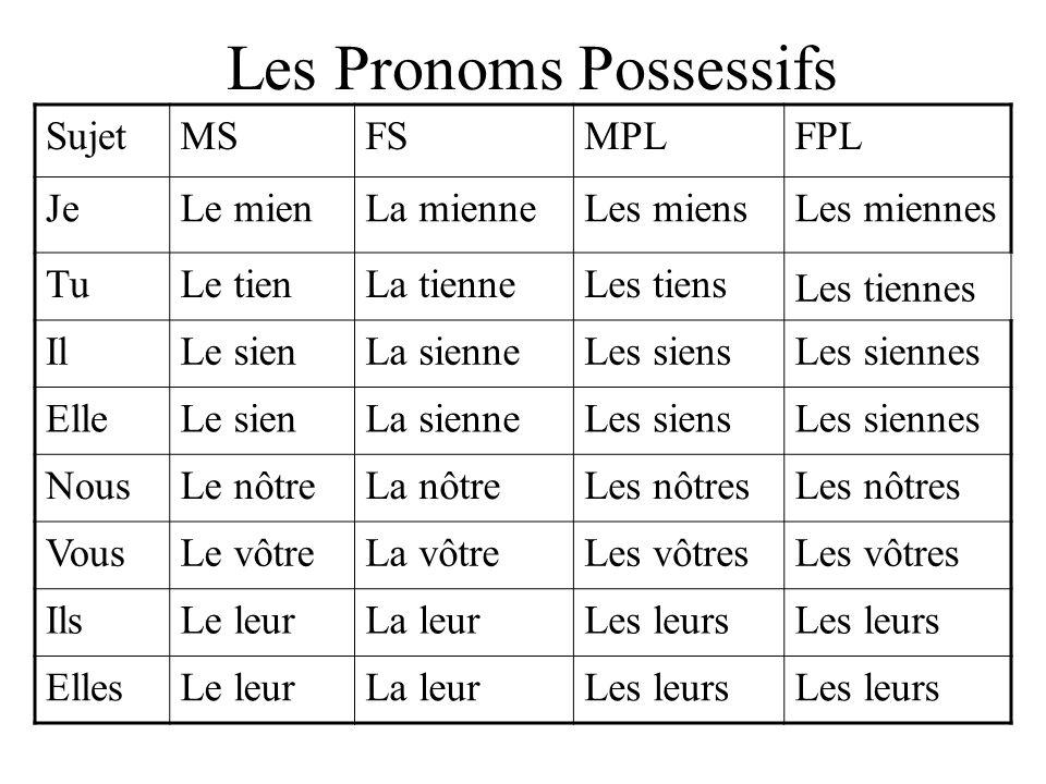 Pronoms Possessifs Ils contractent en les prépositions à et de Elle est fière de ses enfants. Elle est fière des siens. Je pense à mon problème. Je pe