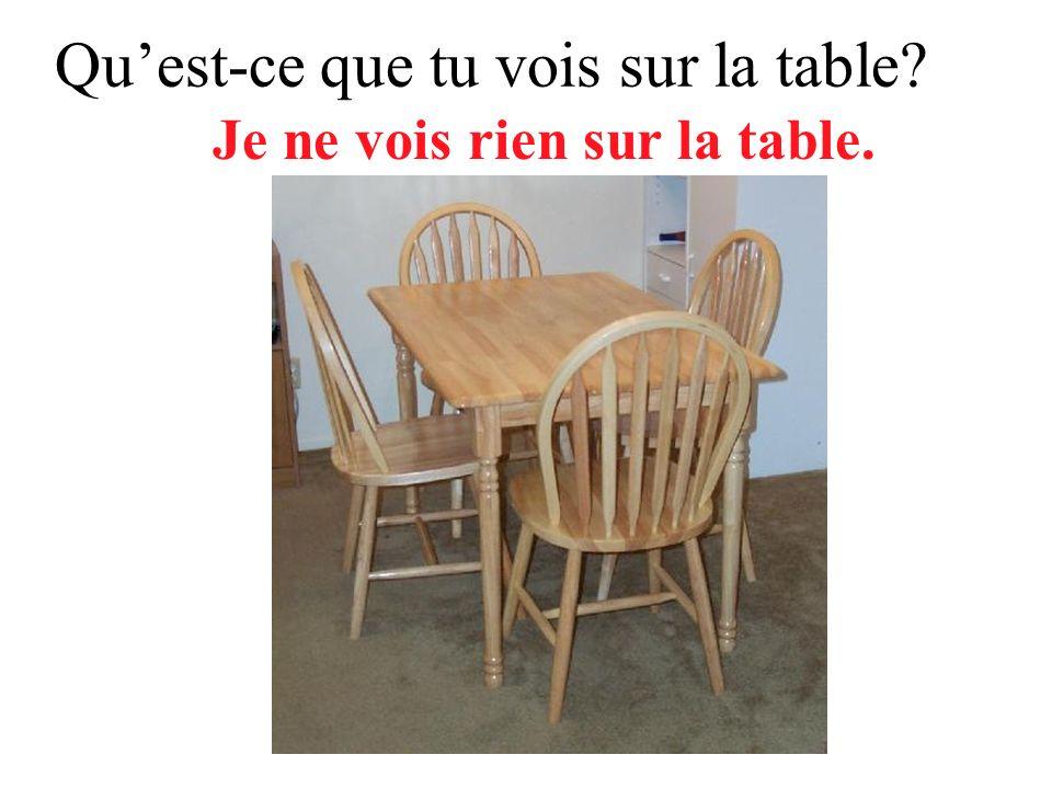 Vois-tu quelquun sous la table? Je ne vois personne sous la table.