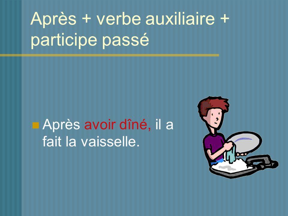 Après + verbe auxiliaire + participe passé Après avoir dîné, il a fait la vaisselle.
