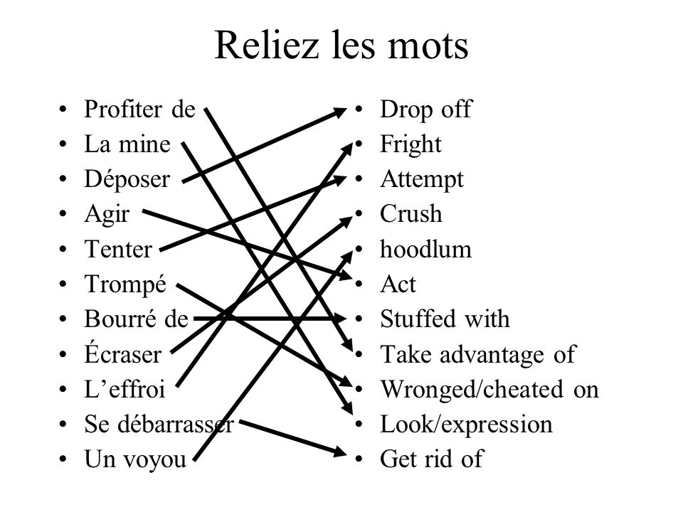Reliez les mots Profiter de La mine Déposer Agir Tenter Trompé Bourré de Écraser Leffroi Se débarrasser Un voyou Drop off Fright Attempt Crush hoodlum Act Stuffed with Take advantage of Wronged/cheated on Look/expression Get rid of
