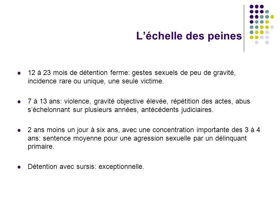 Léchelle des peines 12 à 23 mois de détention ferme: gestes sexuels de peu de gravité, incidence rare ou unique, une seule victime. 7 à 13 ans: violen