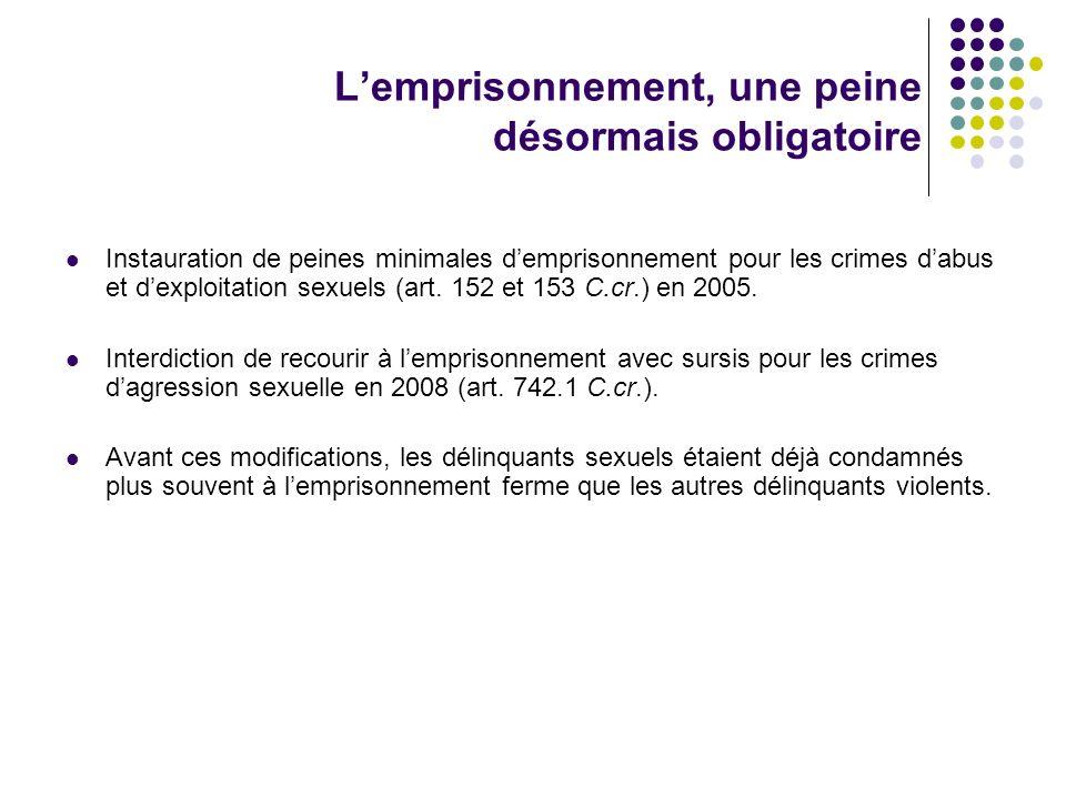 Une plus grande sévérité en matière de violence conjugale Le mauvais traitement de son conjoint est un facteur aggravant lors de la détermination de la peine (718.2 C.cr.) Depuis le milieu des années 1990, la Cour dappel du Québec hausse systématiquement les peines applicables en matière de violence conjugale.