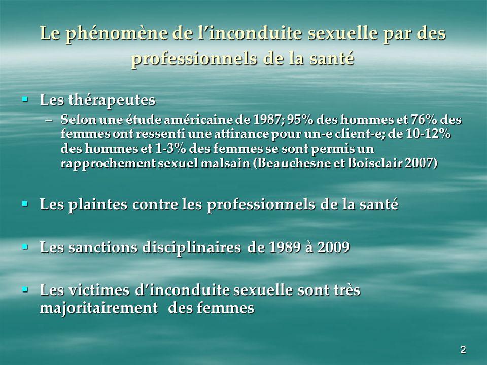 2 Le phénomène de linconduite sexuelle par des professionnels de la santé Les thérapeutes Les thérapeutes –Selon une étude américaine de 1987; 95% des