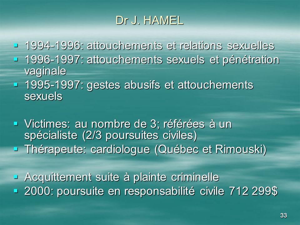 33 Dr J. HAMEL 1994-1996: attouchements et relations sexuelles 1994-1996: attouchements et relations sexuelles 1996-1997: attouchements sexuels et pén