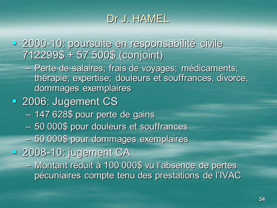 34 Dr J. HAMEL 2000-10: poursuite en responsabilité civile 712299$ + 57 500$ (conjoint) 2000-10: poursuite en responsabilité civile 712299$ + 57 500$