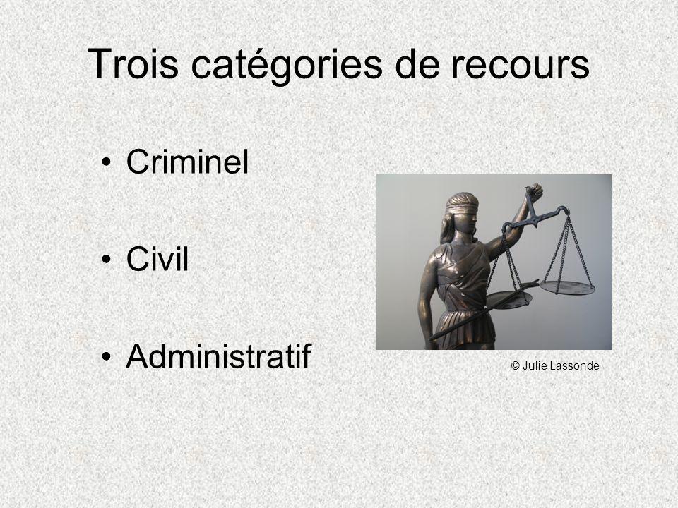 Le recours civil par Me Hélène Guay