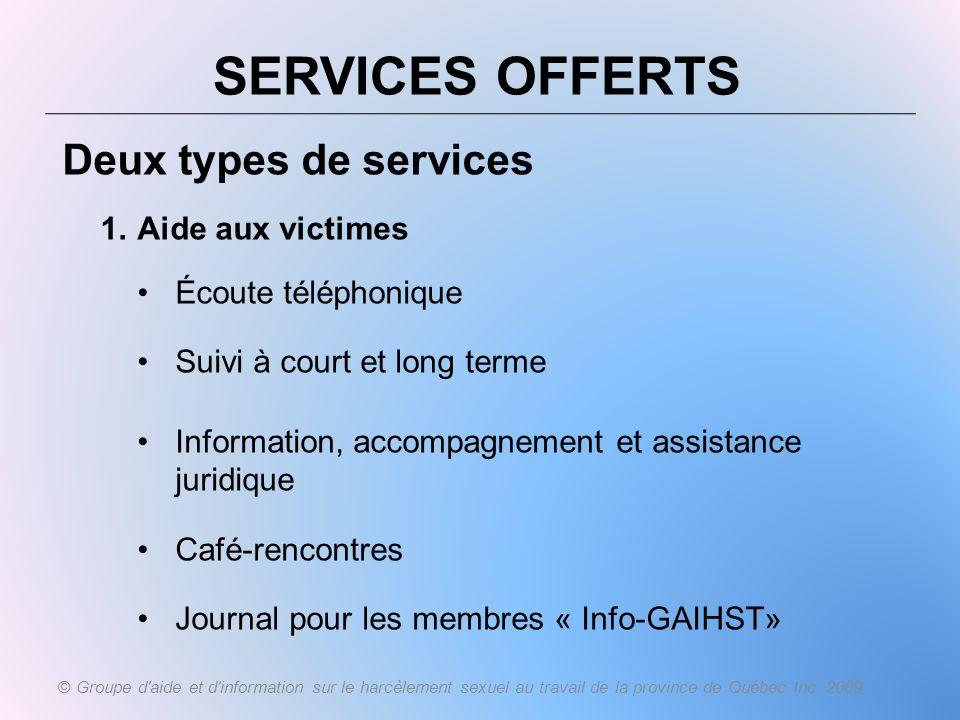 SERVICES OFFERTS Deux types de services 1.Aide aux victimes Écoute téléphonique Suivi à court et long terme Information, accompagnement et assistance