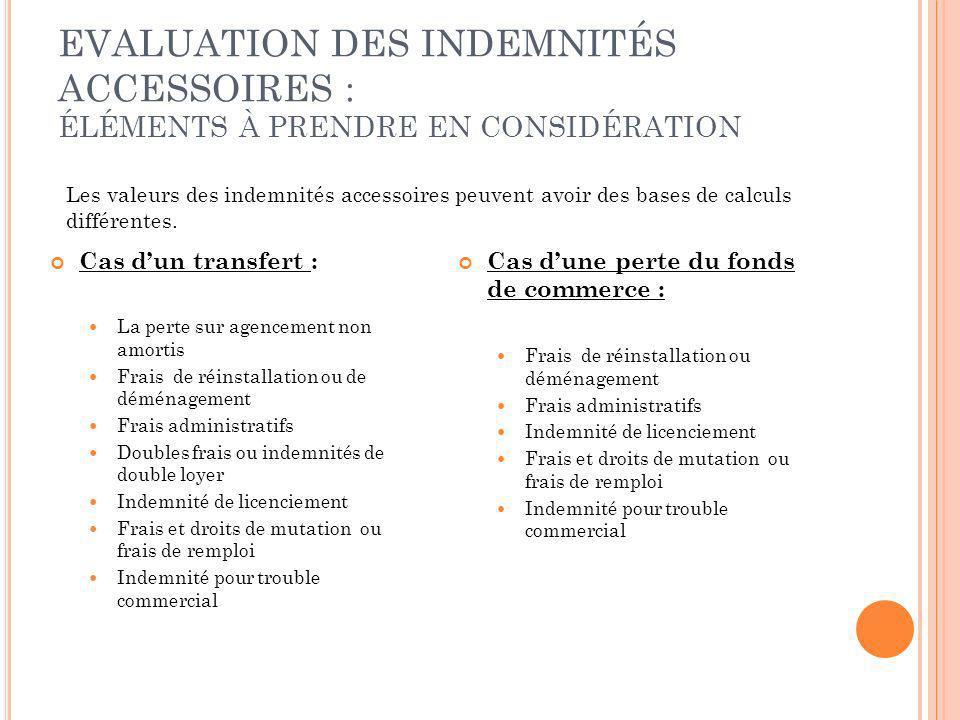 EVALUATION DES INDEMNITÉS ACCESSOIRES : ÉLÉMENTS À PRENDRE EN CONSIDÉRATION Cas dun transfert : La perte sur agencement non amortis Frais de réinstall