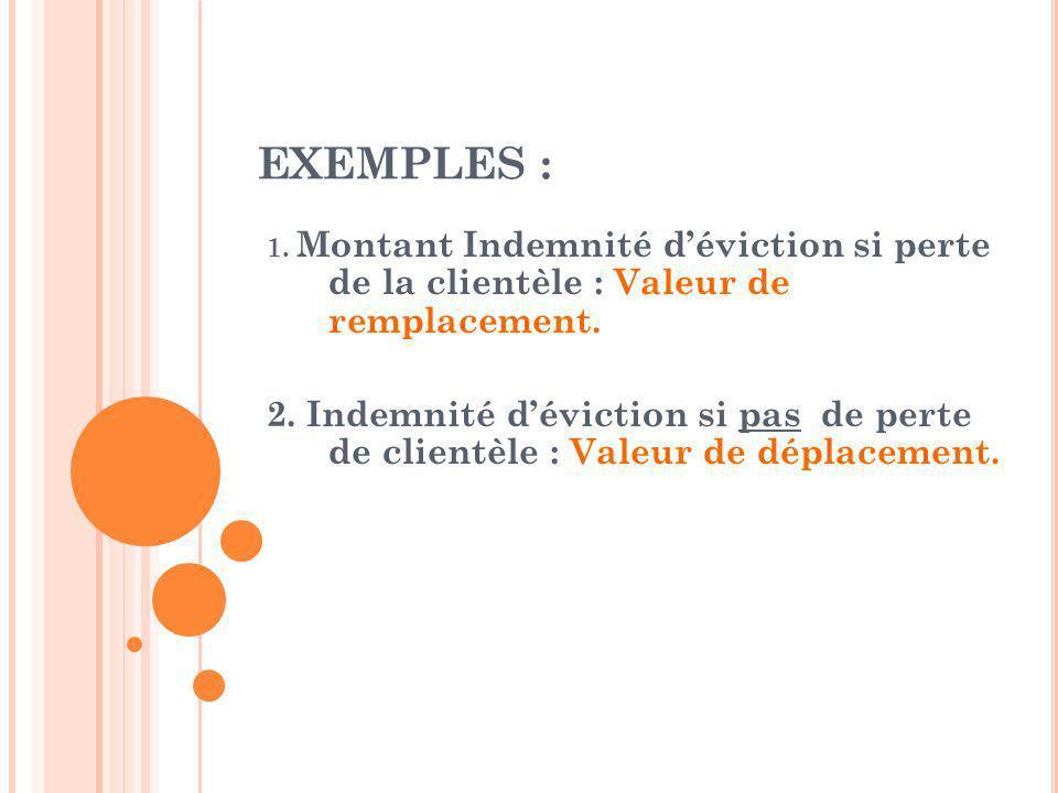 EXEMPLES : 1. Montant Indemnité déviction si perte de la clientèle : Valeur de remplacement. 2. Indemnité déviction si pas de perte de clientèle : Val