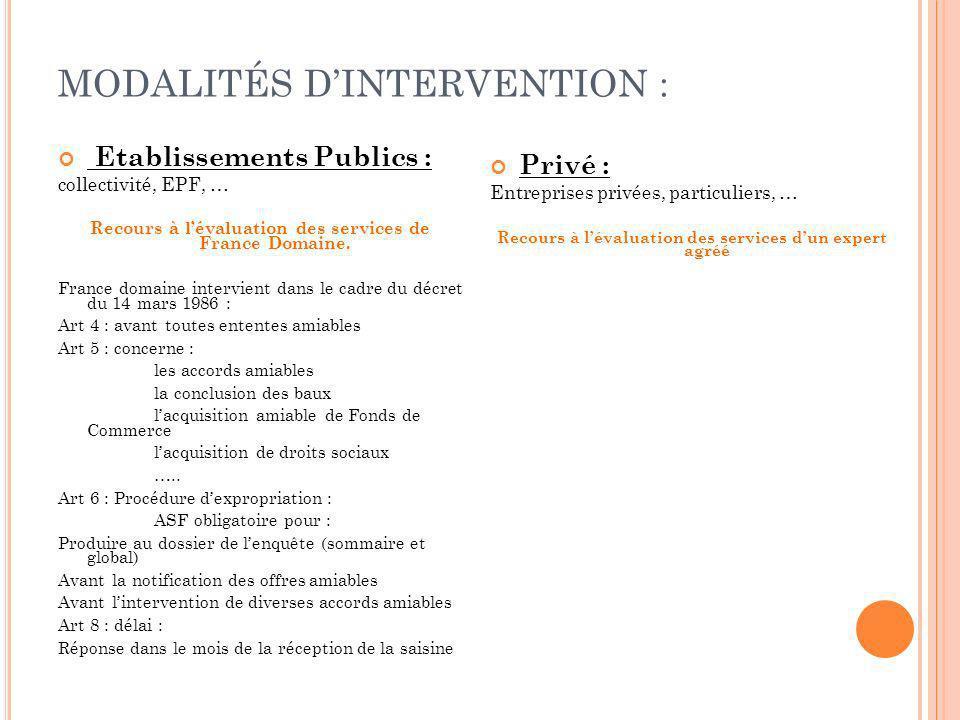 MODALITÉS DINTERVENTION : Etablissements Publics : collectivité, EPF, … Recours à lévaluation des services de France Domaine. France domaine intervien