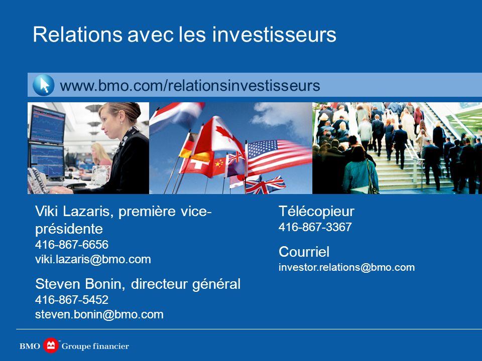 Relations avec les investisseurs Viki Lazaris, première vice- présidente 416-867-6656 viki.lazaris@bmo.com Steven Bonin, directeur général 416-867-5452 steven.bonin@bmo.com Télécopieur 416-867-3367 Courriel investor.relations@bmo.com www.bmo.com/relationsinvestisseurs