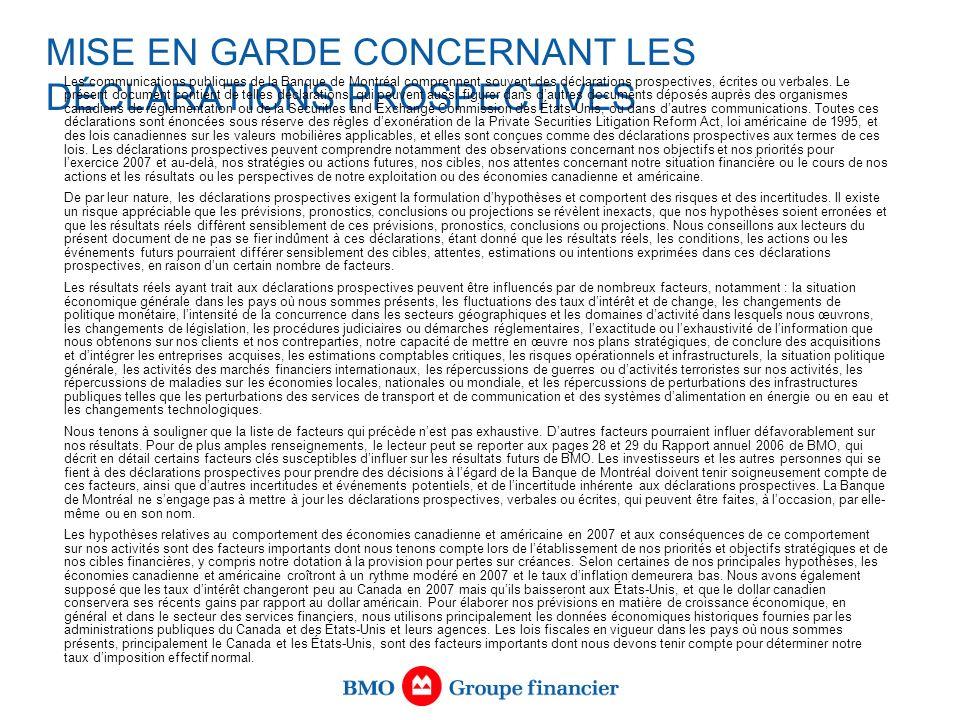 MISE EN GARDE CONCERNANT LES DÉCLARATIONS PROSPECTIVES Les communications publiques de la Banque de Montréal comprennent souvent des déclarations prospectives, écrites ou verbales.