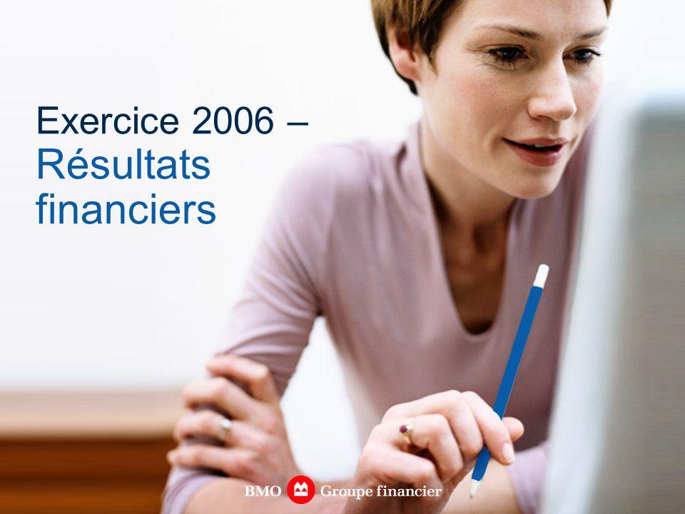 Exercice 2006 – Résultats financiers