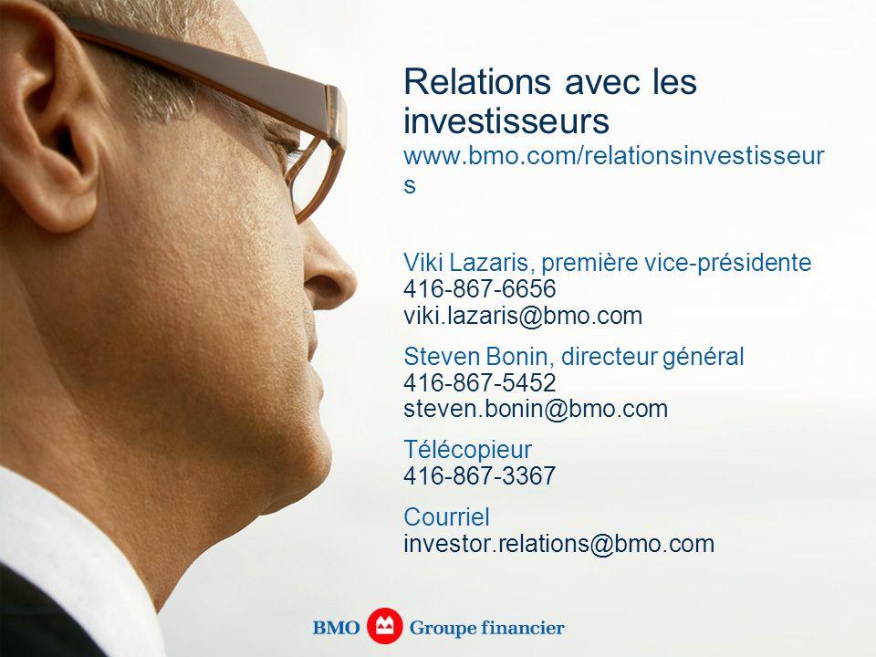 Relations avec les investisseurs www.bmo.com/relationsinvestisseur s Viki Lazaris, première vice-présidente 416-867-6656 viki.lazaris@bmo.com Steven Bonin, directeur général 416-867-5452 steven.bonin@bmo.com Télécopieur 416-867-3367 Courriel investor.relations@bmo.com