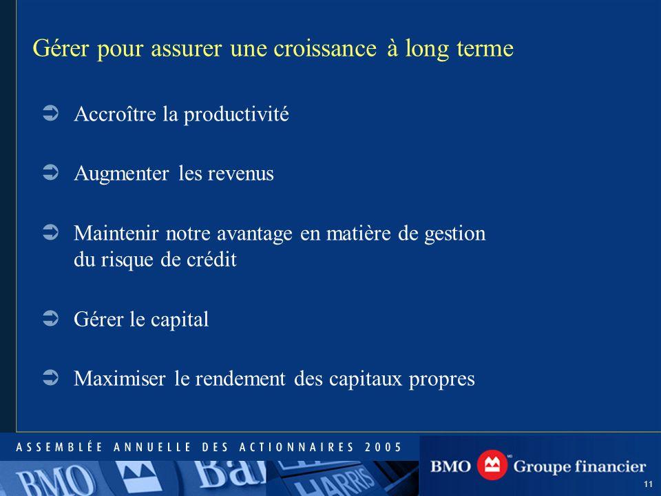 11 Gérer pour assurer une croissance à long terme Accroître la productivité Augmenter les revenus Maintenir notre avantage en matière de gestion du risque de crédit Gérer le capital Maximiser le rendement des capitaux propres