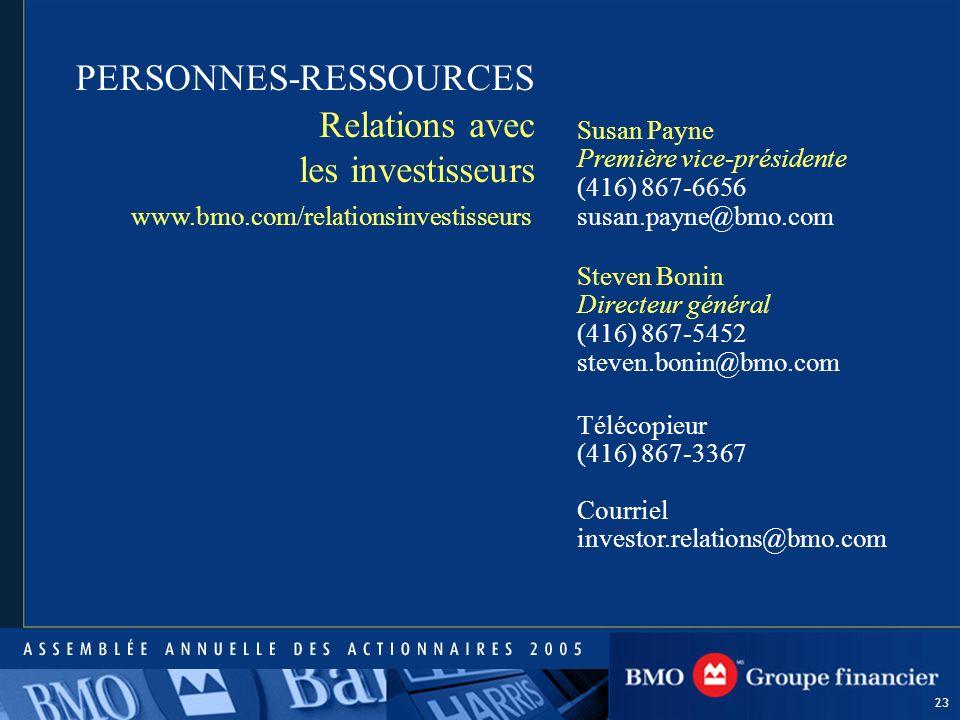 23 PERSONNES-RESSOURCES Susan Payne Première vice-présidente (416) 867-6656 susan.payne@bmo.com Steven Bonin Directeur général (416) 867-5452 steven.bonin@bmo.com Télécopieur (416) 867-3367 Courriel investor.relations@bmo.com Relations avec les investisseurs www.bmo.com/relationsinvestisseurs