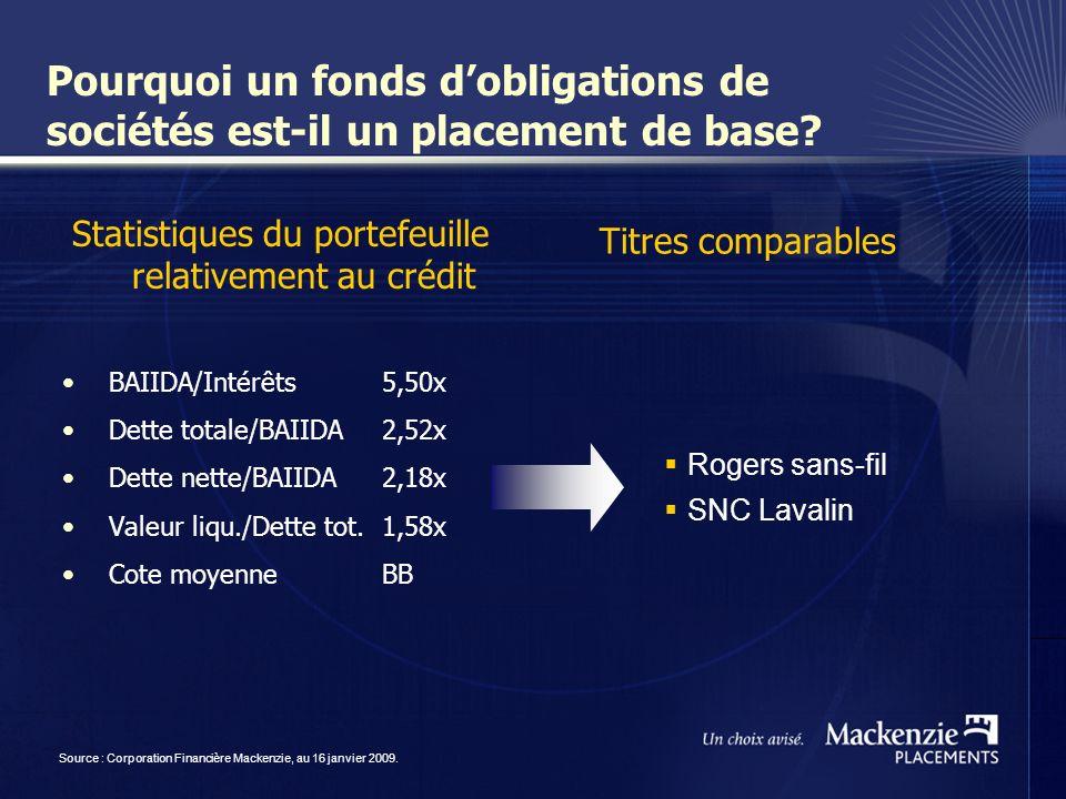 13 Pourquoi un fonds dobligations de sociétés est-il un placement de base.