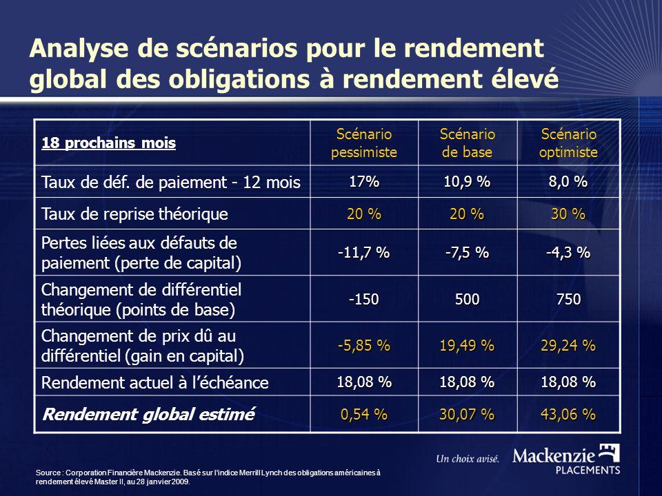 8 Analyse de scénarios pour le rendement global des obligations à rendement élevé 18 prochains mois Scénario pessimiste Scénario de base Scénario optimiste Taux de déf.