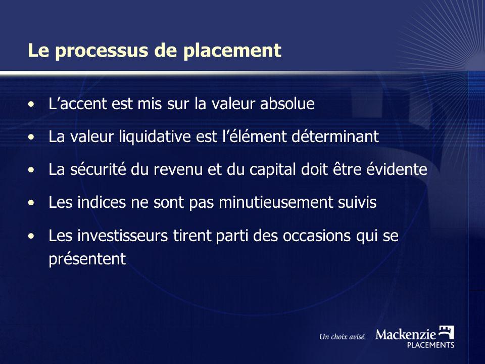 9 Le processus de placement Laccent est mis sur la valeur absolue La valeur liquidative est lélément déterminant La sécurité du revenu et du capital doit être évidente Les indices ne sont pas minutieusement suivis Les investisseurs tirent parti des occasions qui se présentent