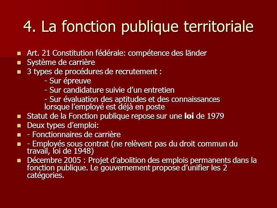 4. La fonction publique territoriale Art. 21 Constitution fédérale: compétence des länder Art. 21 Constitution fédérale: compétence des länder Système