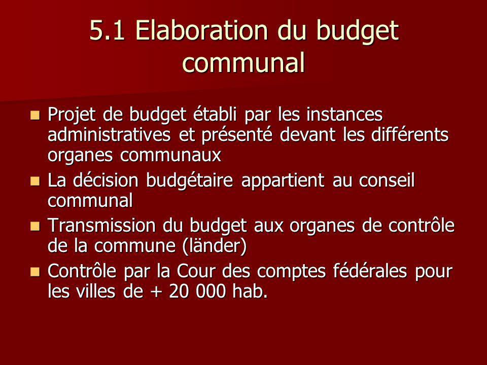 5.1 Elaboration du budget communal Projet de budget établi par les instances administratives et présenté devant les différents organes communaux Proje