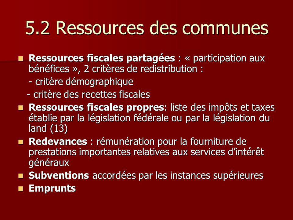 5.2 Ressources des communes Ressources fiscales partagées : « participation aux bénéfices », 2 critères de redistribution : Ressources fiscales partag