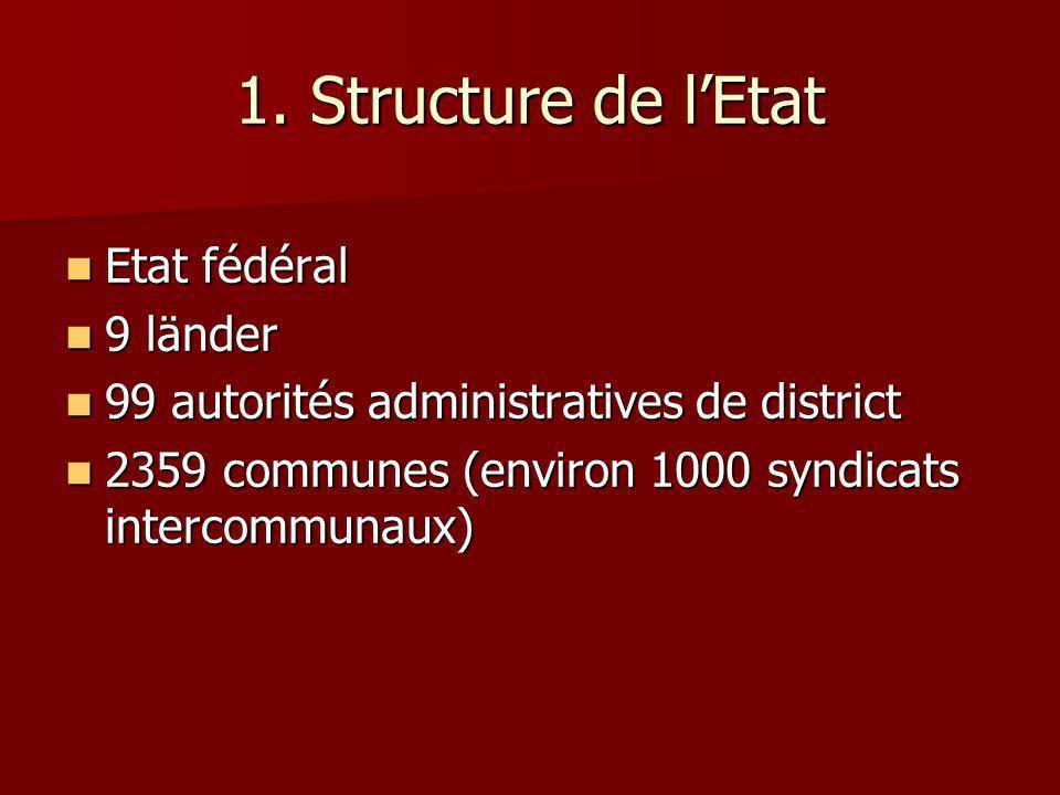 1. Structure de lEtat Etat fédéral Etat fédéral 9 länder 9 länder 99 autorités administratives de district 99 autorités administratives de district 23