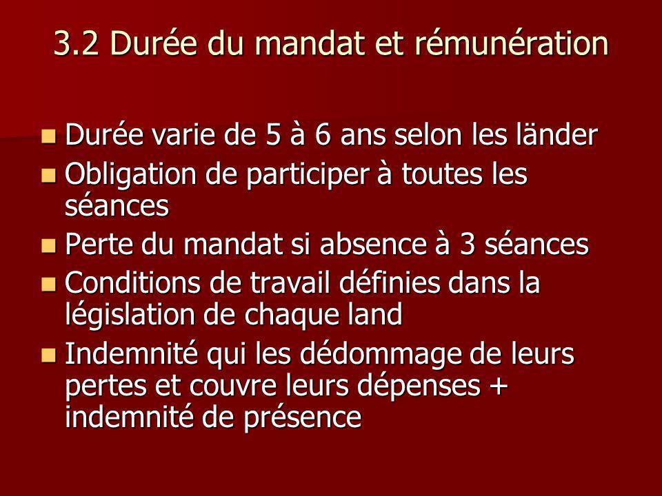 3.2 Durée du mandat et rémunération Durée varie de 5 à 6 ans selon les länder Durée varie de 5 à 6 ans selon les länder Obligation de participer à tou