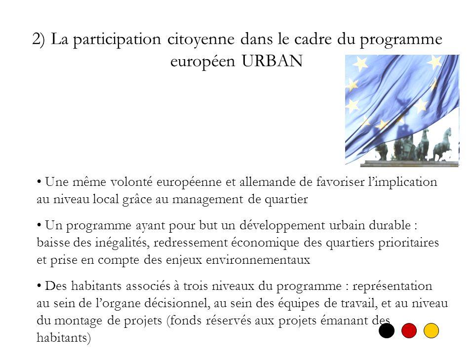 2) La participation citoyenne dans le cadre du programme européen URBAN Une même volonté européenne et allemande de favoriser limplication au niveau l