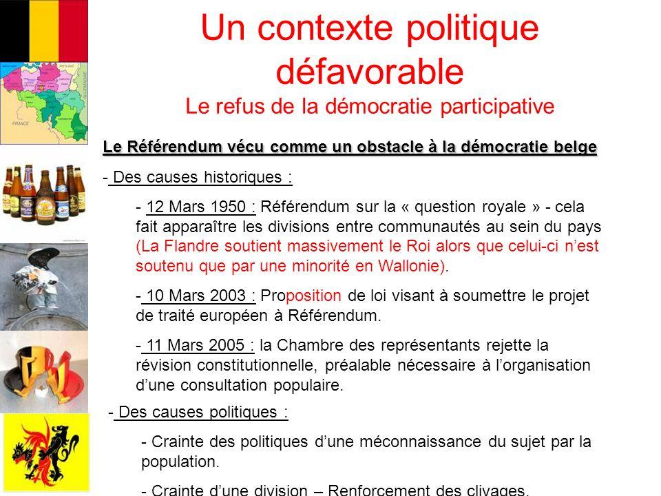 Un contexte politique défavorable Le refus de la démocratie participative Le Référendum vécu comme un obstacle à la démocratie belge - Des causes hist