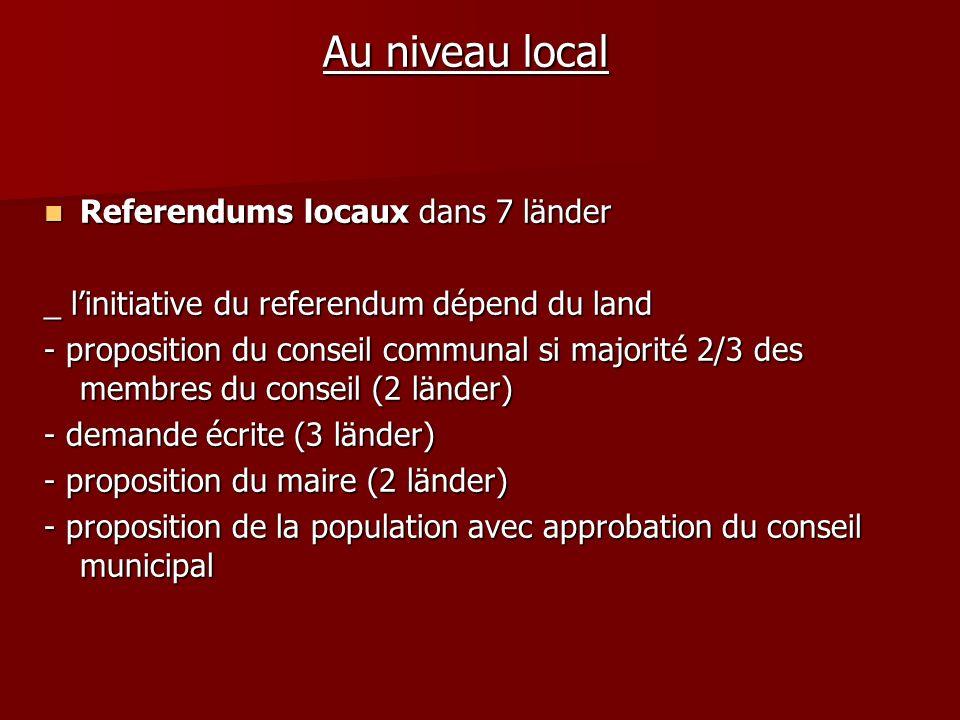 Au niveau local Referendums locaux dans 7 länder Referendums locaux dans 7 länder _ linitiative du referendum dépend du land - proposition du conseil
