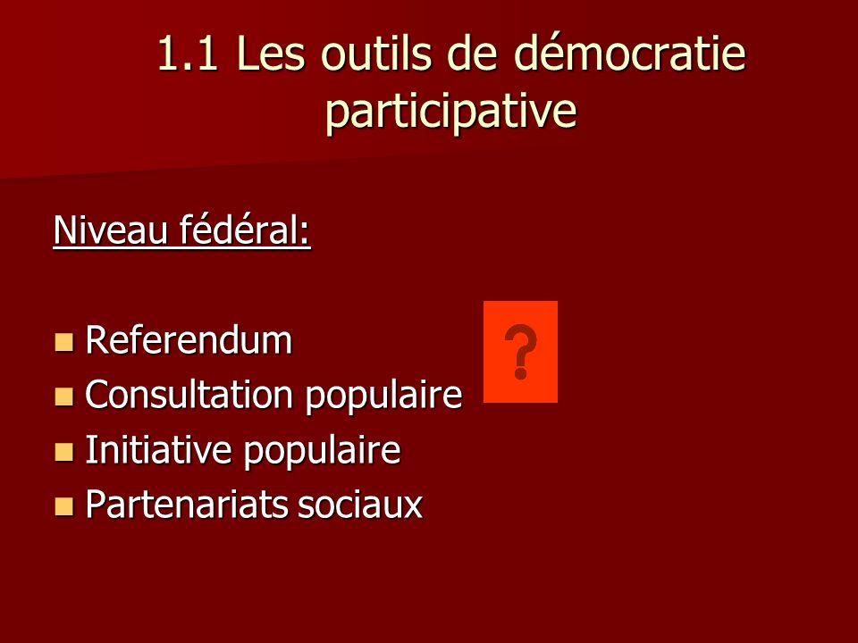 1.1 Les outils de démocratie participative Niveau fédéral: Referendum Referendum Consultation populaire Consultation populaire Initiative populaire In
