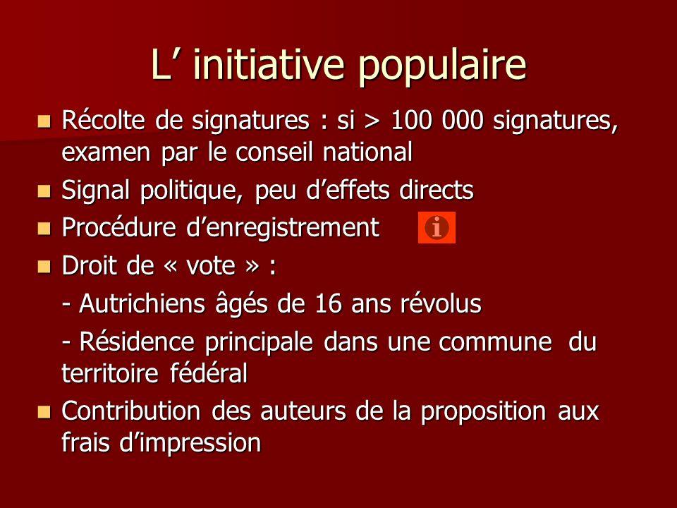 L initiative populaire Récolte de signatures : si > 100 000 signatures, examen par le conseil national Récolte de signatures : si > 100 000 signatures