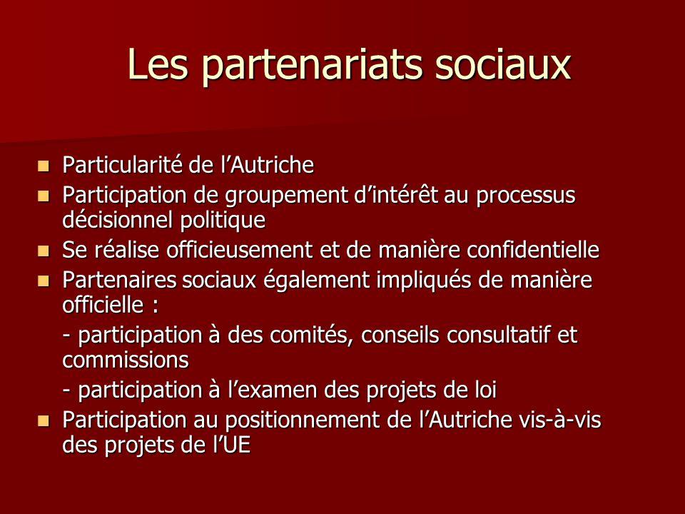 Les partenariats sociaux Particularité de lAutriche Particularité de lAutriche Participation de groupement dintérêt au processus décisionnel politique
