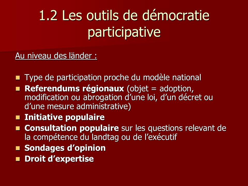 1.2 Les outils de démocratie participative Au niveau des länder : Type de participation proche du modèle national Type de participation proche du modè