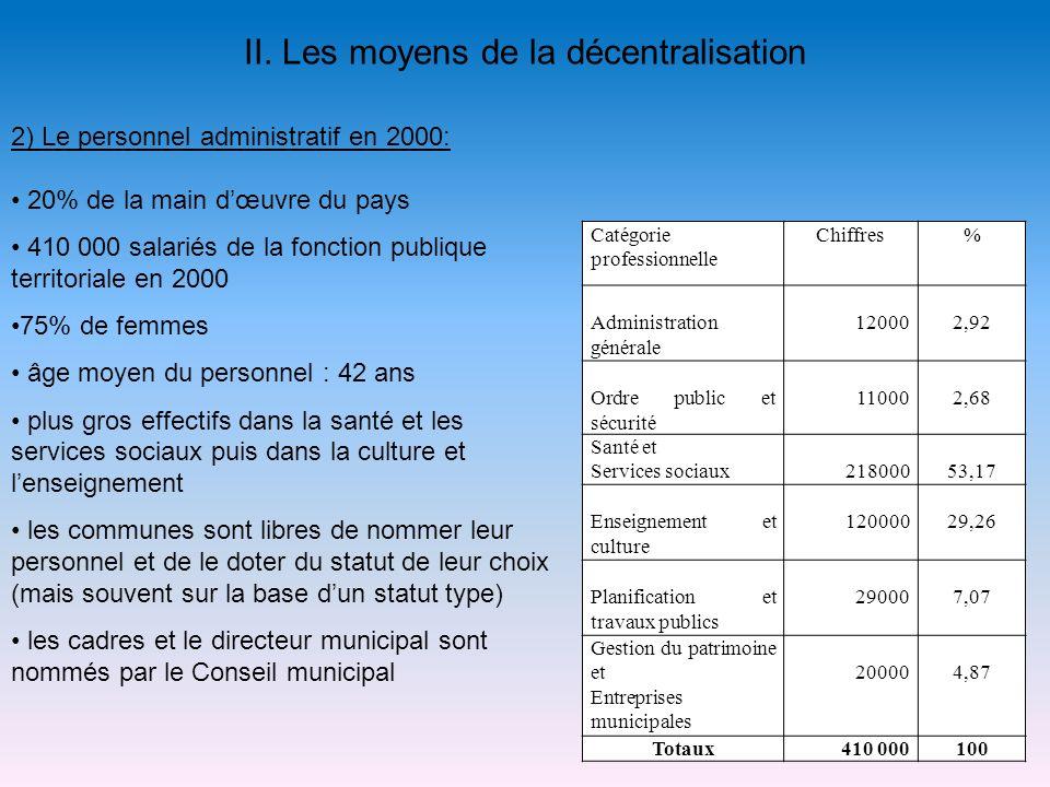 II. Les moyens de la décentralisation 2) Le personnel administratif en 2000: 20% de la main dœuvre du pays 410 000 salariés de la fonction publique te