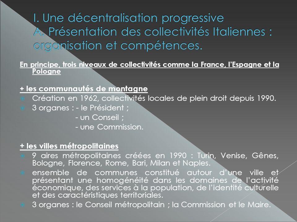 En principe, trois niveaux de collectivités comme la France, lEspagne et la Pologne + les communautés de montagne Création en 1962, collectivités locales de plein droit depuis 1990.