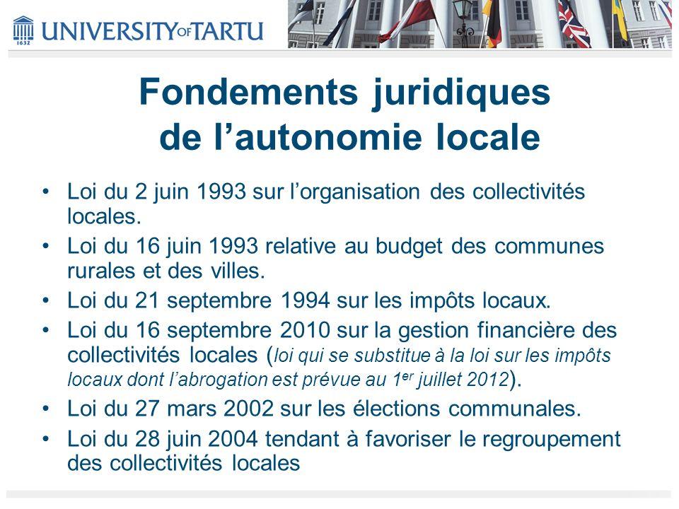 Fondements juridiques de lautonomie locale Loi du 2 juin 1993 sur lorganisation des collectivités locales. Loi du 16 juin 1993 relative au budget des