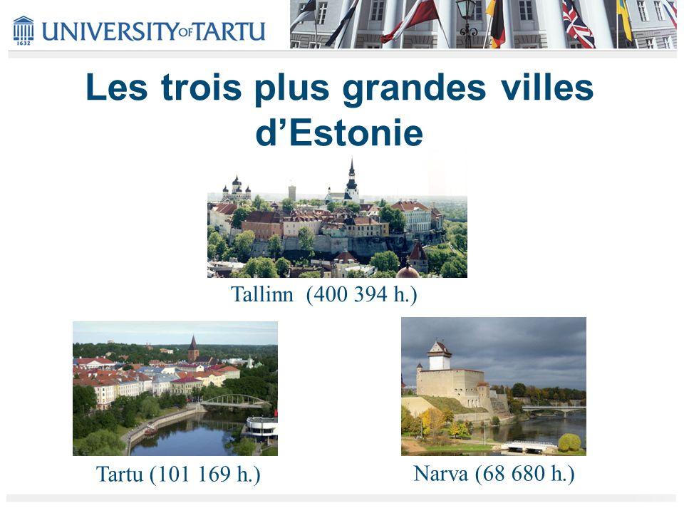 Les trois plus grandes villes dEstonie Tallinn (400 394 h.) Tartu (101 169 h.) Narva (68 680 h.)