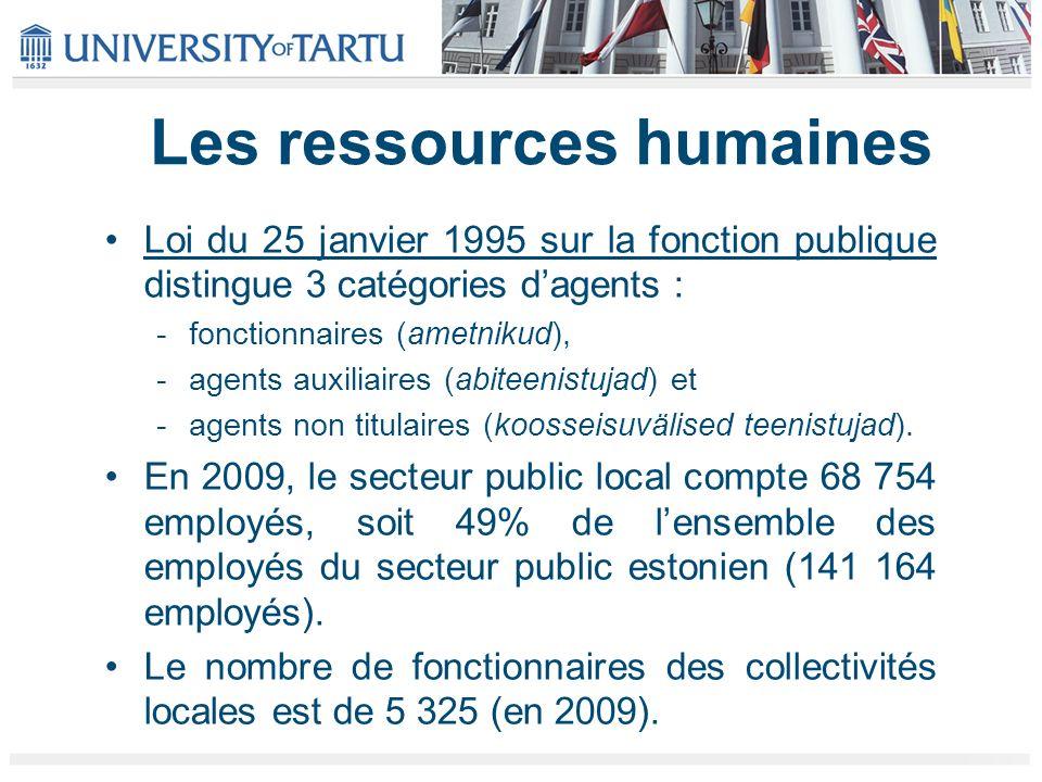 Les ressources humaines Loi du 25 janvier 1995 sur la fonction publique distingue 3 catégories dagents : -fonctionnaires (ametnikud), -agents auxiliai