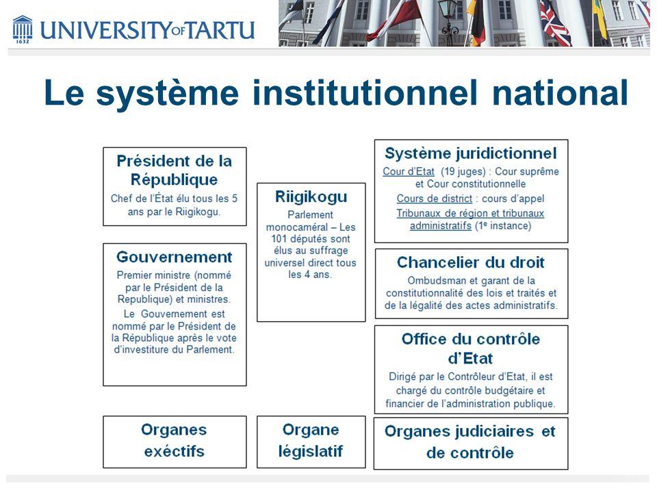 Le système institutionnel national