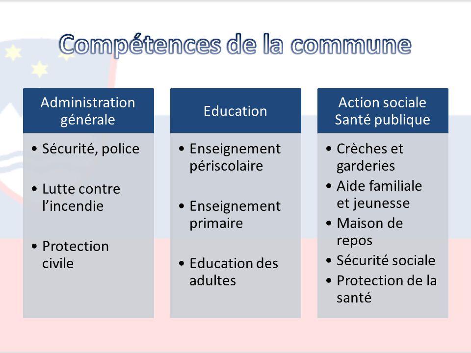 Administration générale Sécurité, police Lutte contre lincendie Protection civile Education Enseignement périscolaire Enseignement primaire Education